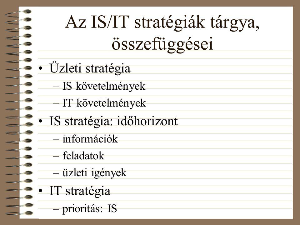 Az IS/IT stratégiák tárgya, összefüggései Üzleti stratégia –IS követelmények –IT követelmények IS stratégia: időhorizont –információk –feladatok –üzleti igények IT stratégia –prioritás: IS
