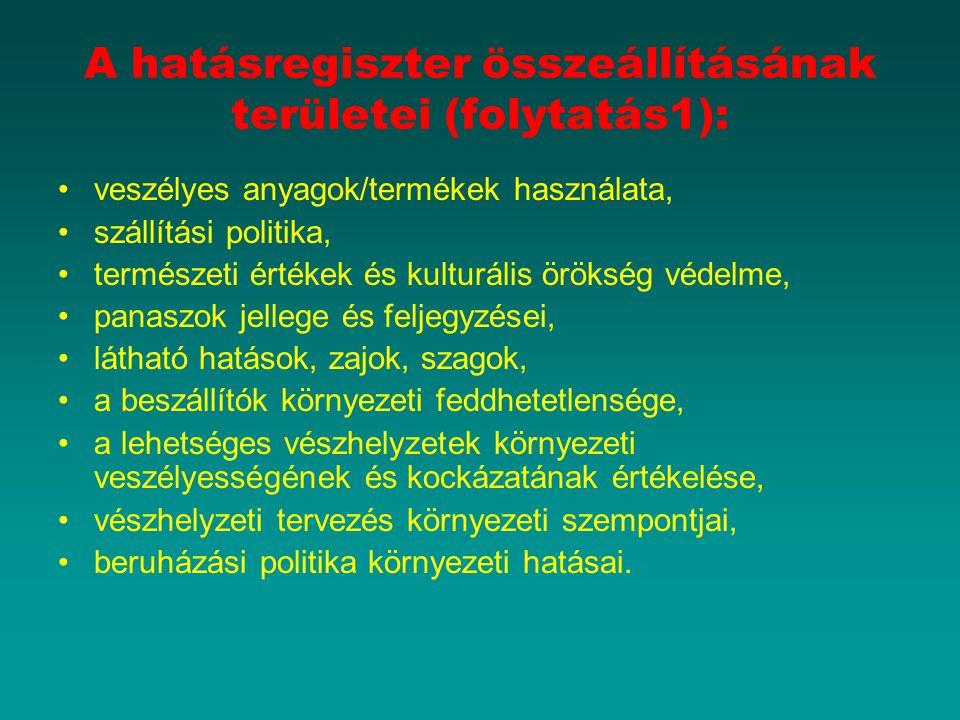 A hatásregiszter összeállításának területei (folytatás1): veszélyes anyagok/termékek használata, szállítási politika, természeti értékek és kulturális