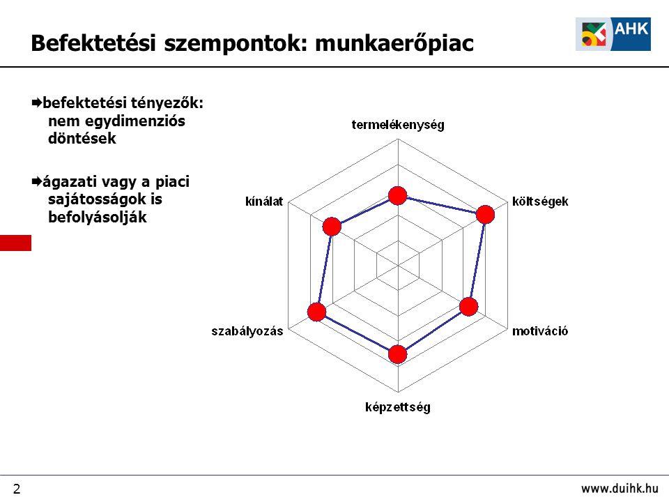 2 Befektetési szempontok: munkaerőpiac  befektetési tényezők: nem egydimenziós döntések  ágazati vagy a piaci sajátosságok is befolyásolják