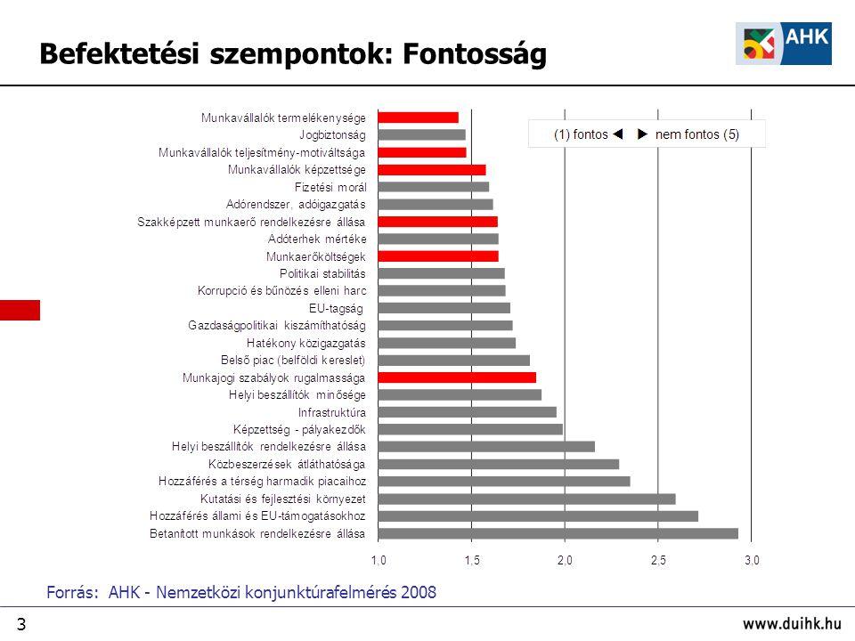 3 Befektetési szempontok: Fontosság Forrás: AHK - Nemzetközi konjunktúrafelmérés 2008