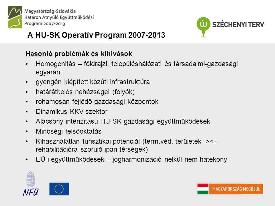 A HU-SK Operatív Program 2007-2013 Hasonló problémák és kihívások Homogenitás – földrajzi, településhálózati és társadalmi-gazdasági egyaránt gyengén kiépített közúti infrastruktúra határátkelés nehézségei (folyók) rohamosan fejlődő gazdasági központok Dinamikus KKV szektor Alacsony intenzitású HU-SK gazdasági együttműködések Minőségi felsőoktatás Kihasználatlan turisztikai potenciál (term.véd.