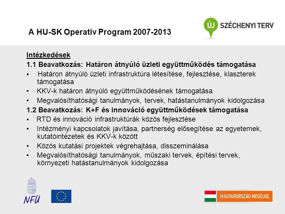 A HU-SK Operatív Program 2007-2013 Intézkedések 1.1 Beavatkozás: Határon átnyúló üzleti együttműködés támogatása Határon átnyúló üzleti infrastruktúra létesítése, fejlesztése, klaszterek támogatása KKV-k határon átnyúló együttműködésének támogatása Megvalósíthatósági tanulmányok, tervek, hatástanulmányok kidolgozása 1.2 Beavatkozás: K+F és innováció együttműködések támogatása RTD és innováció infrastruktúrák közös fejlesztése Intézményi kapcsolatok javítása, partnerség elősegítése az egyetemek, kutatóintézetek és KKV-k között Közös kutatási projektek végrehajtása, disszeminálása Megvalósíthatósági tanulmányok, műszaki tervek, építési tervek, környezeti hatástanulmányok kidolgozása