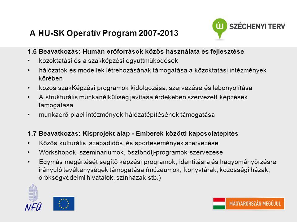 A HU-SK Operatív Program 2007-2013 1.6 Beavatkozás: Humán erőforrások közös használata és fejlesztése közoktatási és a szakképzési együttműködések hálózatok és modellek létrehozásának támogatása a közoktatási intézmények körében közös szakKépzési programok kidolgozása, szervezése és lebonyolítása A strukturális munkanélküliség javítása érdekében szervezett képzések támogatása munkaerő-piaci intézmények hálózatépítésének támogatása 1.7 Beavatkozás: Kisprojekt alap - Emberek közötti kapcsolatépítés Közös kulturális, szabadidős, és sportesemények szervezése Workshopok, szemináriumok, ösztöndíj-programok szervezése Egymás megértését segítő képzési programok, identitásra és hagyományőrzésre irányuló tevékenységek támogatása (múzeumok, könyvtárak, közösségi házak, örökségvédelmi hivatalok, színházak stb.)