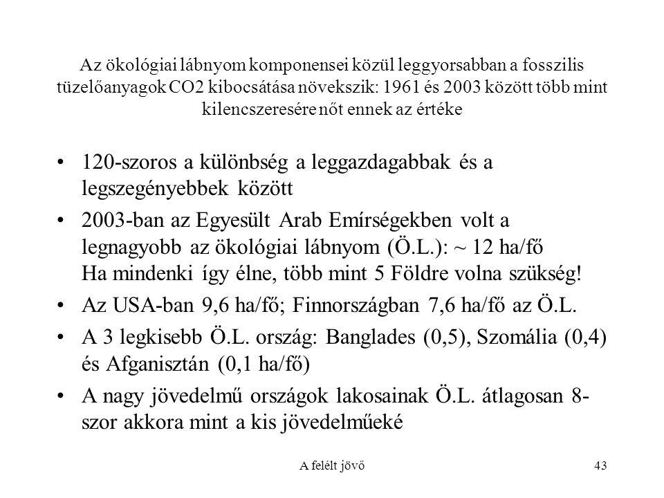 A felélt jövő43 Az ökológiai lábnyom komponensei közül leggyorsabban a fosszilis tüzelőanyagok CO2 kibocsátása növekszik: 1961 és 2003 között több mint kilencszeresére nőt ennek az értéke 120-szoros a különbség a leggazdagabbak és a legszegényebbek között 2003-ban az Egyesült Arab Emírségekben volt a legnagyobb az ökológiai lábnyom (Ö.L.): ~ 12 ha/fő Ha mindenki így élne, több mint 5 Földre volna szükség.