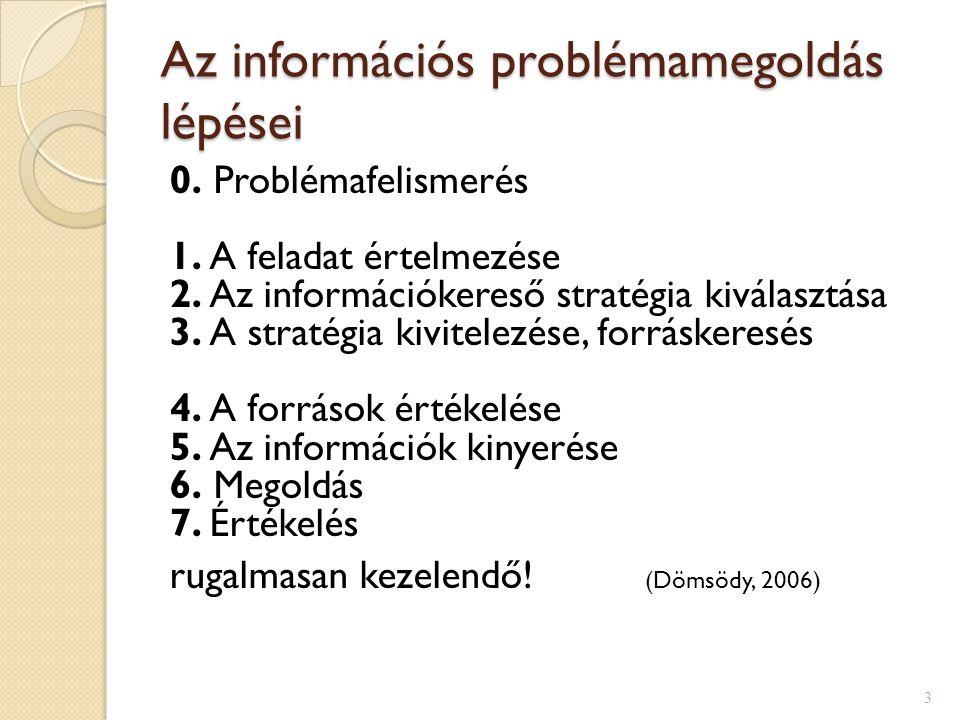 Az információs problémamegoldás lépései 0. Problémafelismerés 1. A feladat értelmezése 2. Az információkereső stratégia kiválasztása 3. A stratégia ki