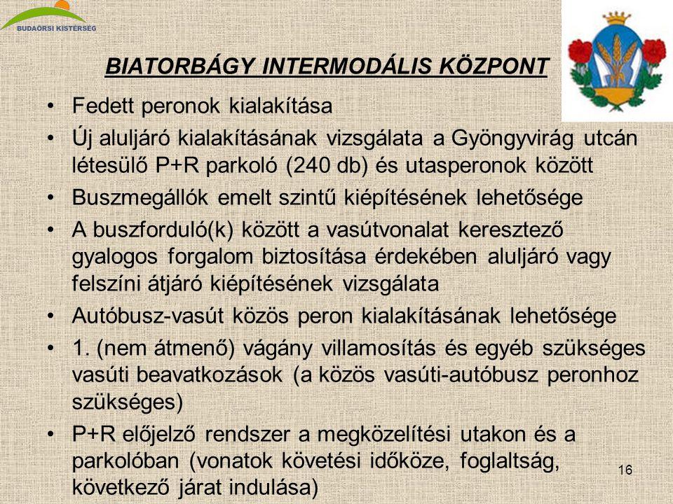 16 BIATORBÁGY INTERMODÁLIS KÖZPONT Fedett peronok kialakítása Új aluljáró kialakításának vizsgálata a Gyöngyvirág utcán létesülő P+R parkoló (240 db)