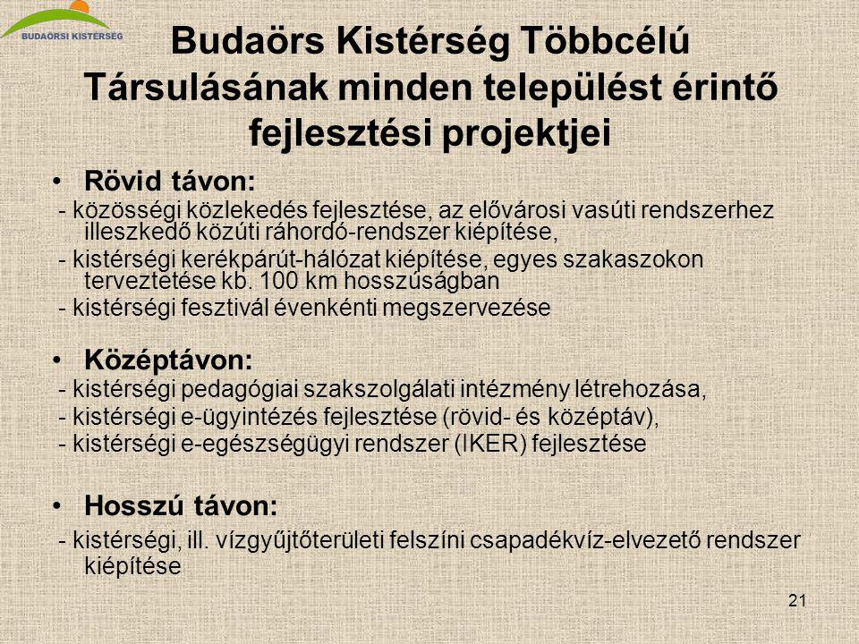 21 Budaörs Kistérség Többcélú Társulásának minden települést érintő fejlesztési projektjei Rövid távon: - közösségi közlekedés fejlesztése, az előváro