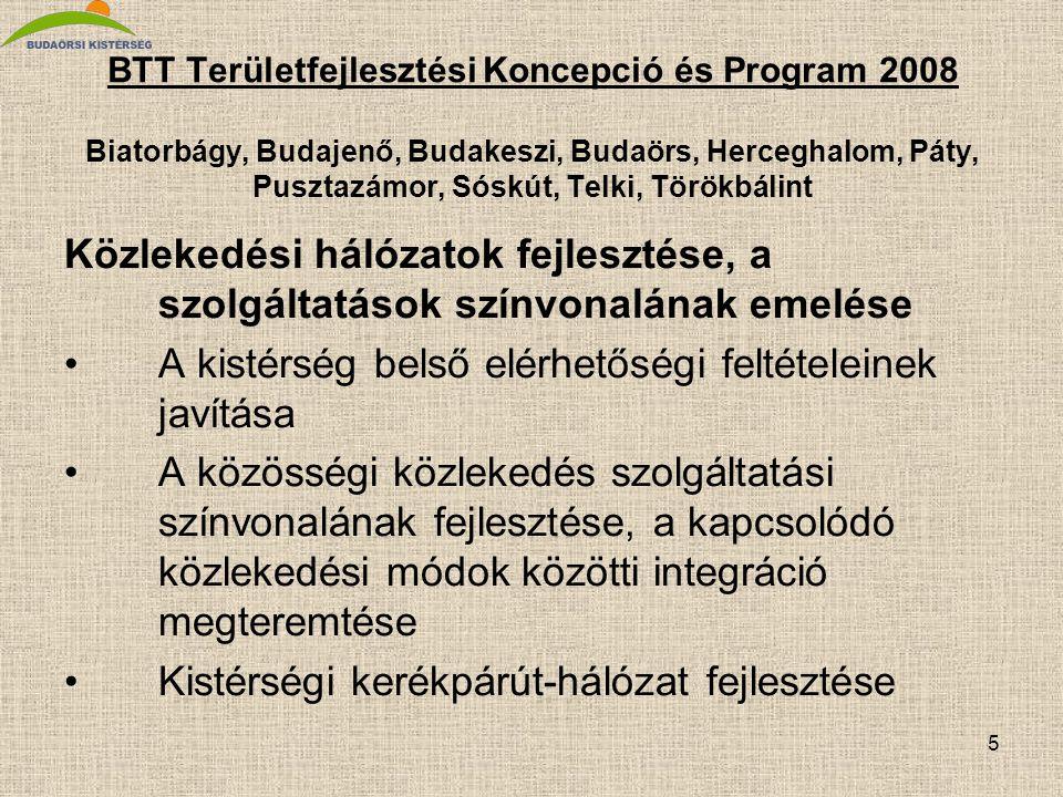 5 BTT Területfejlesztési Koncepció és Program 2008 Biatorbágy, Budajenő, Budakeszi, Budaörs, Herceghalom, Páty, Pusztazámor, Sóskút, Telki, Törökbálin