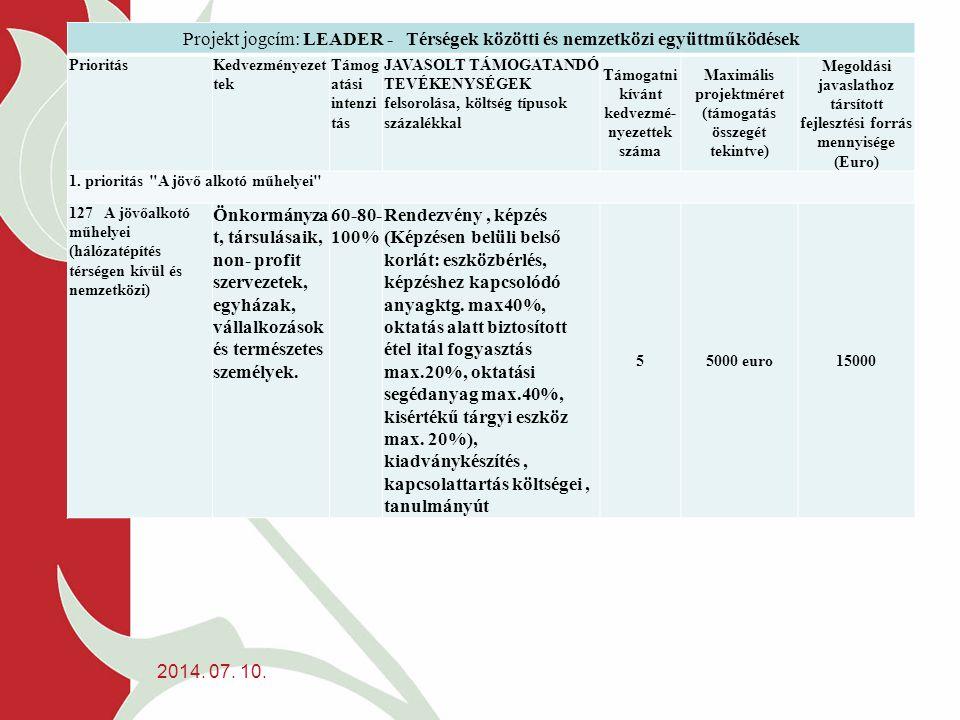 Projekt jogcím: LEADER - Térségek közötti és nemzetközi együttműködések PrioritásKedvezményezet tek Támog atási intenzi tás JAVASOLT TÁMOGATANDÓ TEVÉK
