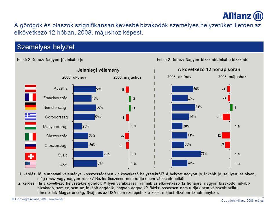 3 Copyright Allianz, 2008.május Személyes helyzet 1.