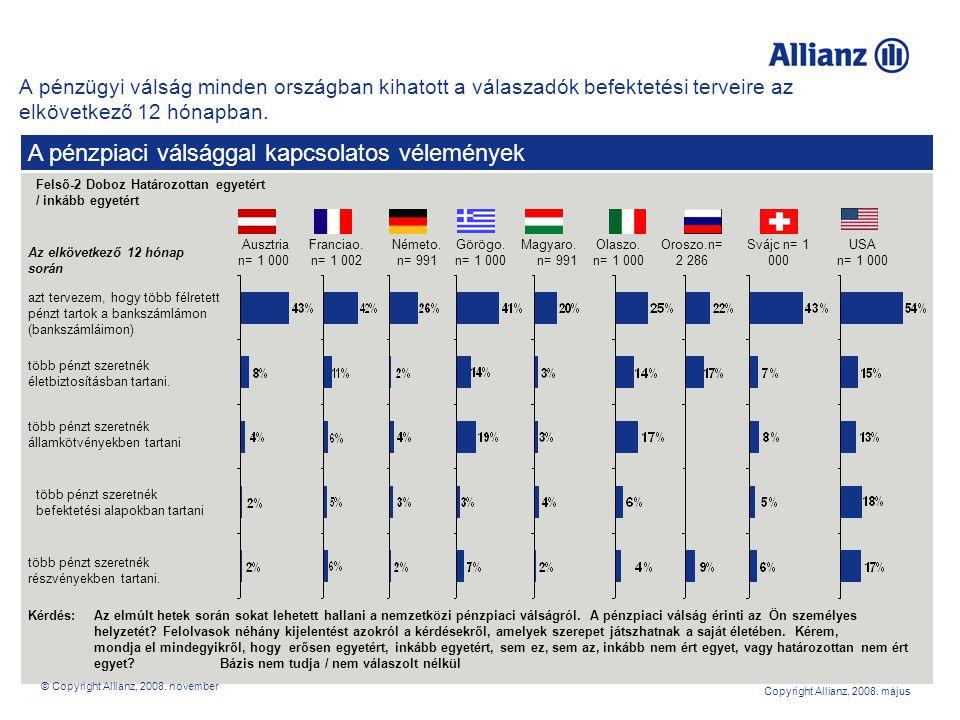 5 Copyright Allianz, 2008.