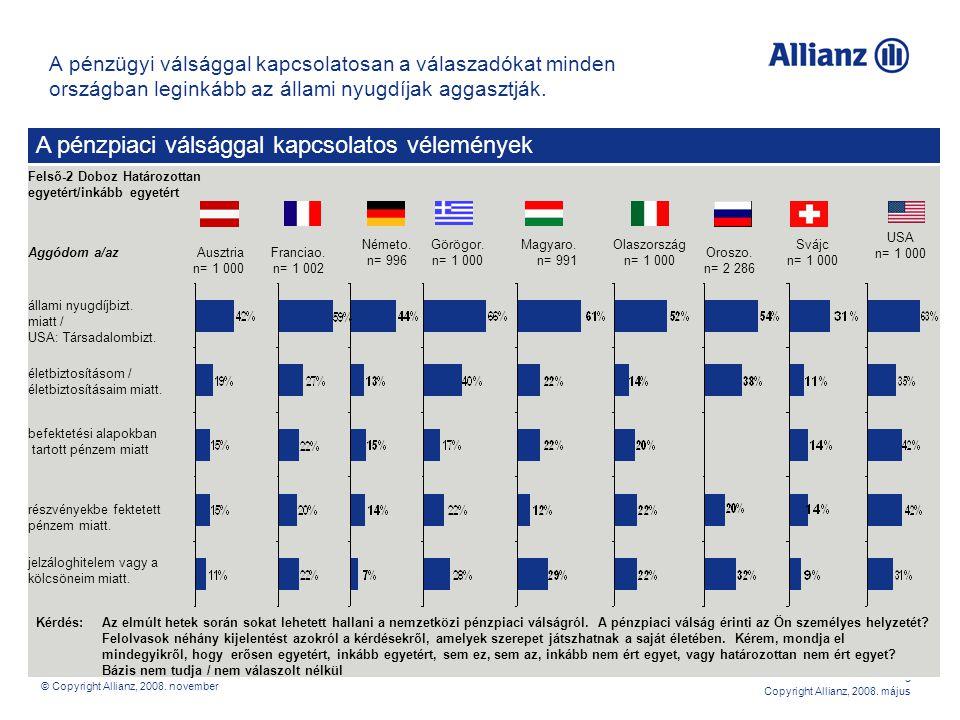 6 Copyright Allianz, 2008.május Általános helyzet Magyarországon az elkövetkező 12 h.