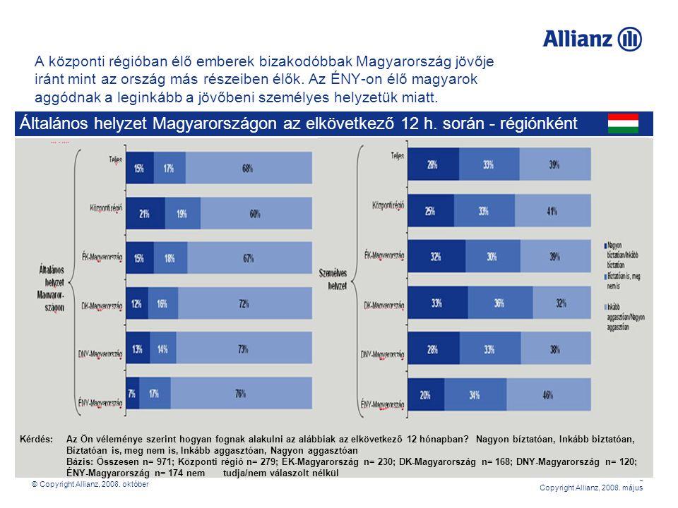 6 Copyright Allianz, 2008. május Általános helyzet Magyarországon az elkövetkező 12 h.