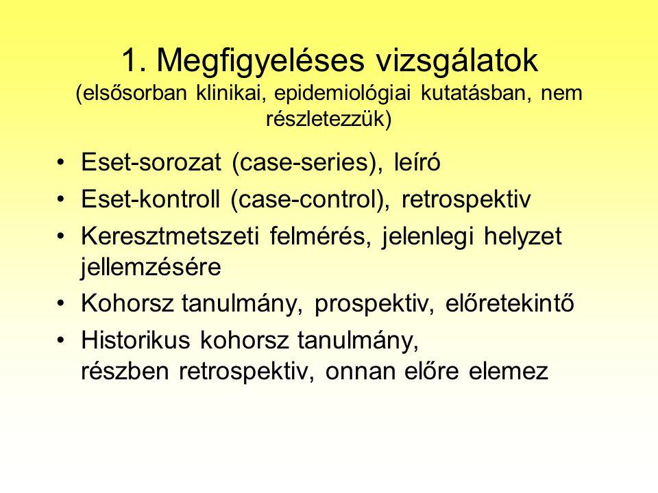 1. Megfigyeléses vizsgálatok (elsősorban klinikai, epidemiológiai kutatásban, nem részletezzük) Eset-sorozat (case-series), leíró Eset-kontroll (case-