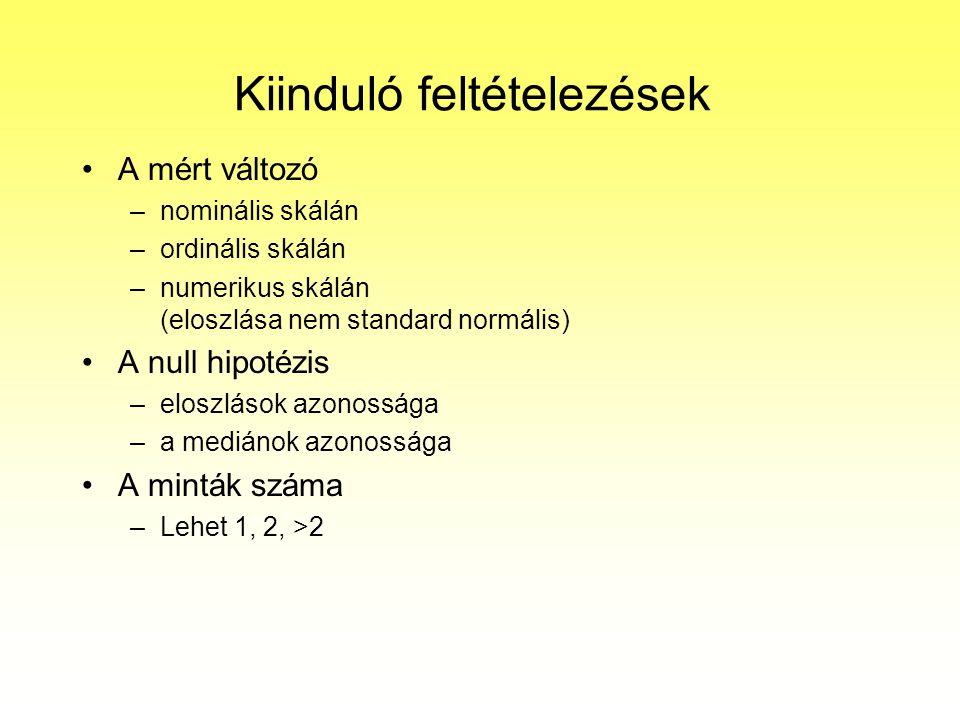 Kiinduló feltételezések A mért változó –nominális skálán –ordinális skálán –numerikus skálán (eloszlása nem standard normális) A null hipotézis –elosz