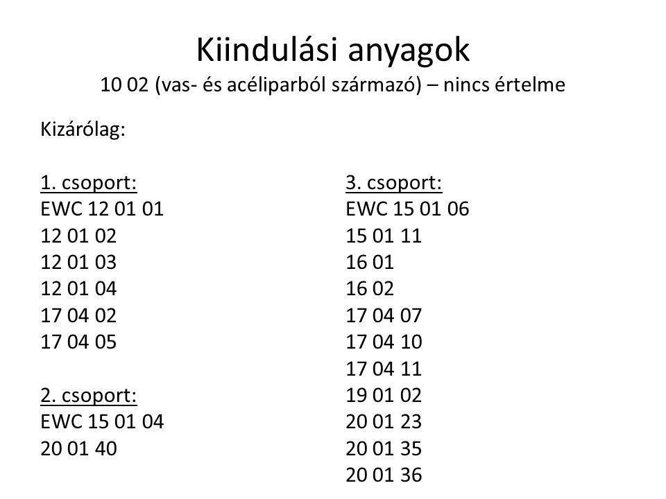 Kiindulási anyagok 10 02 (vas- és acéliparból származó) – nincs értelme Kizárólag: 1. csoport: EWC 12 01 01 12 01 02 12 01 03 12 01 04 17 04 02 17 04