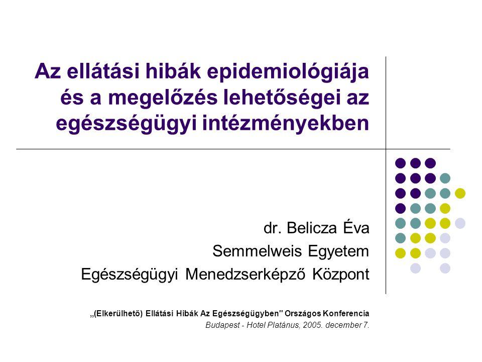 Belicza É., Ellátási hibák, 20052 Vázlat Az ellátási hibák terminológiája Előfordulási gyakoriságuk és következményeik Az ellátási hibák okai Kockázatot növelő tényezők A beavatkozás lehetőségei
