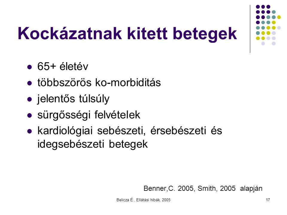 Belicza É., Ellátási hibák, 200517 Kockázatnak kitett betegek 65+ életév többszörös ko-morbiditás jelentős túlsúly sürgősségi felvételek kardiológiai