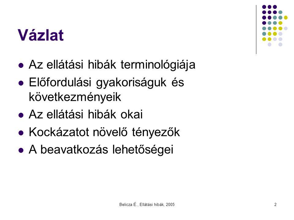 Belicza É., Ellátási hibák, 20052 Vázlat Az ellátási hibák terminológiája Előfordulási gyakoriságuk és következményeik Az ellátási hibák okai Kockázat