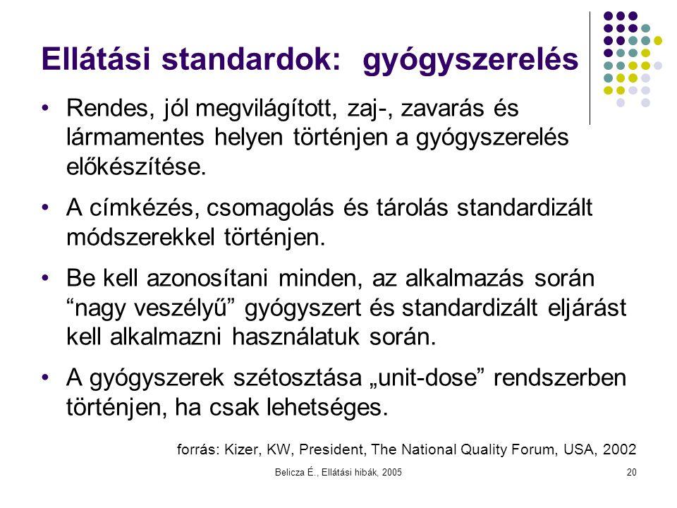 Belicza É., Ellátási hibák, 200520 Ellátási standardok: gyógyszerelés Rendes, jól megvilágított, zaj-, zavarás és lármamentes helyen történjen a gyógy
