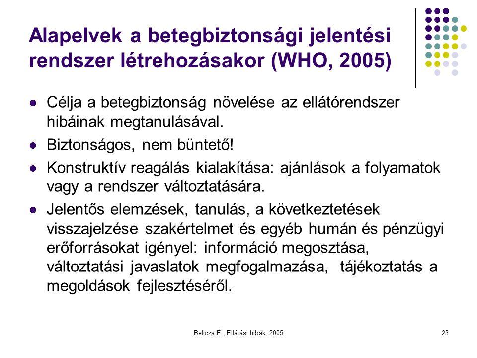 Belicza É., Ellátási hibák, 200523 Alapelvek a betegbiztonsági jelentési rendszer létrehozásakor (WHO, 2005) Célja a betegbiztonság növelése az ellátó