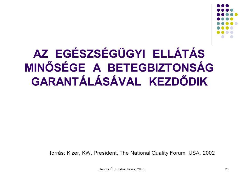 Belicza É., Ellátási hibák, 200525 AZ EGÉSZSÉGÜGYI ELLÁTÁS MINŐSÉGE A BETEGBIZTONSÁG GARANTÁLÁSÁVAL KEZDŐDIK forrás: Kizer, KW, President, The Nationa
