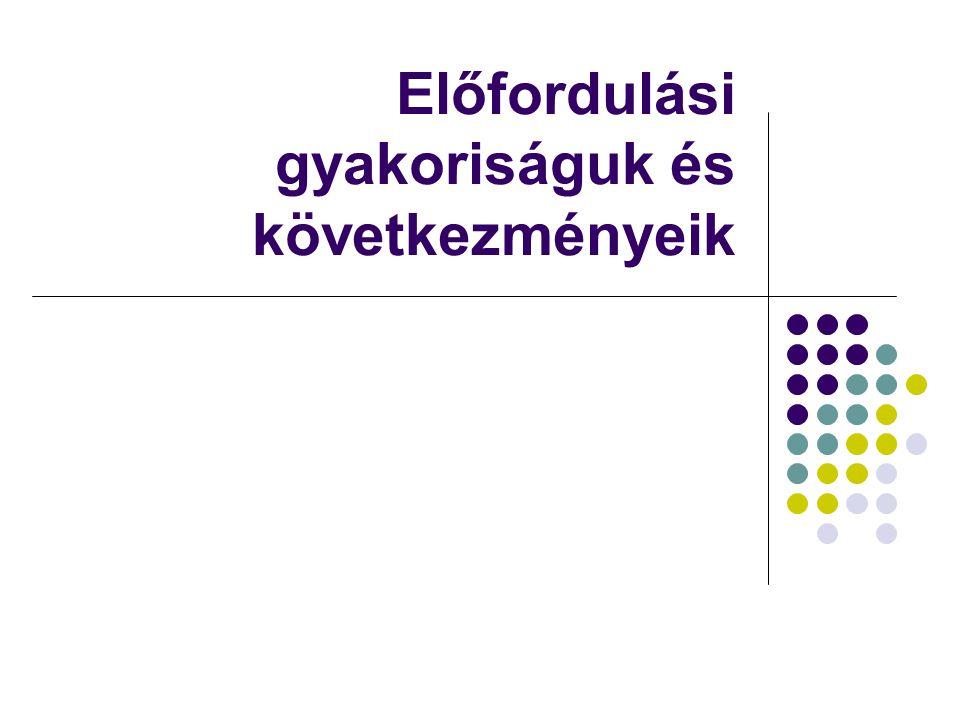 Belicza É., Ellátási hibák, 200518 Kockázatot növelő szervezeti tényezők (WHO, 2002 alapján) infrastruktúra, műszerezettség elégtelensége nem megbízható anyagok és minőségű gyógyszerek elégtelen hulladékkezelés és infekció kontroll alulmotivált vagy gyakorlatlan személyzet nővérhiány alapvető működési költségek alulfinanszírozása