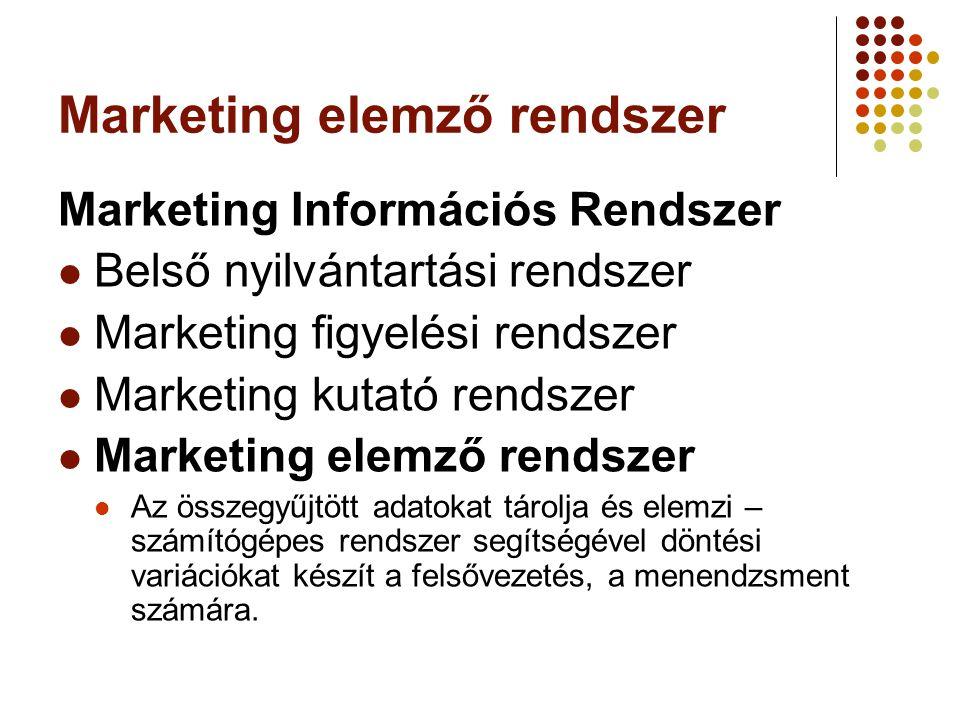 Marketing elemző rendszer Marketing Információs Rendszer Belső nyilvántartási rendszer Marketing figyelési rendszer Marketing kutató rendszer Marketin