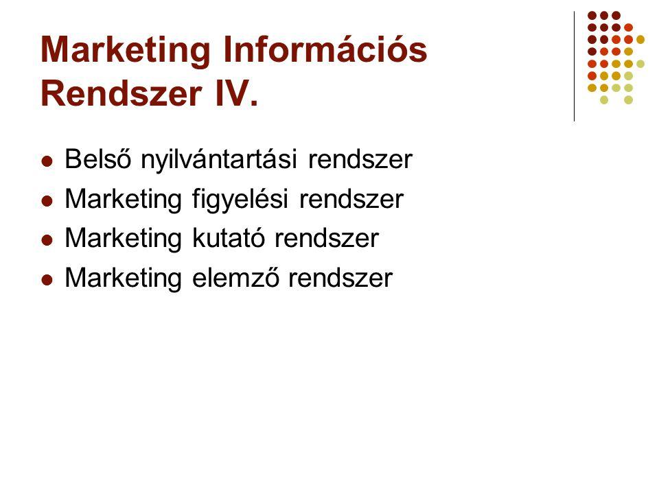 Marketing információs rendszer Marketing Információs Rendszer IV. Belső nyilvántartási rendszer Marketing figyelési rendszer Marketing kutató rendszer