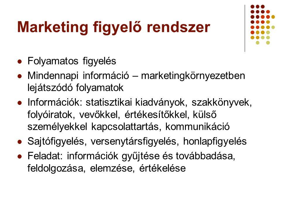 Marketing figyelő rendszer Folyamatos figyelés Mindennapi információ – marketingkörnyezetben lejátszódó folyamatok Információk: statisztikai kiadványo