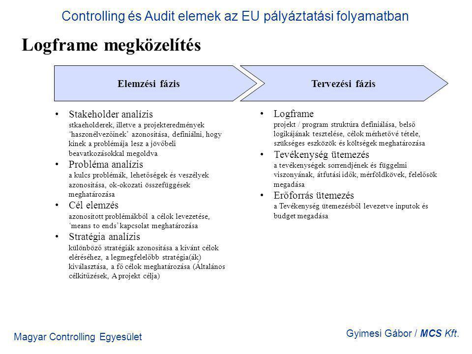 Magyar Controlling Egyesület Gyimesi Gábor / MCS Kft. Logframe megközelítés Elemzési fázis Tervezési fázis Stakeholder analízis stkaeholderek, illetve