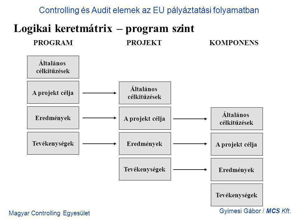 Magyar Controlling Egyesület Gyimesi Gábor / MCS Kft. Logikai keretmátrix – program szint Controlling és Audit elemek az EU pályáztatási folyamatban Á