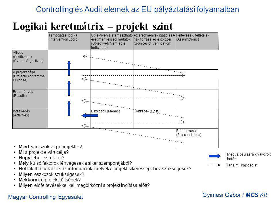 Magyar Controlling Egyesület Gyimesi Gábor / MCS Kft. Logikai keretmátrix – projekt szint Miért van szükség a projektre? Mi a projekt elvárt célja? Ho