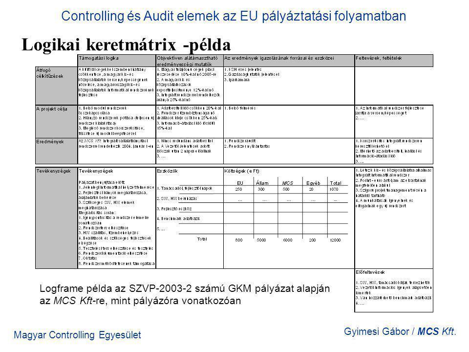 Magyar Controlling Egyesület Gyimesi Gábor / MCS Kft. Logikai keretmátrix -példa Logframe példa az SZVP-2003-2 számú GKM pályázat alapján az MCS Kft-r