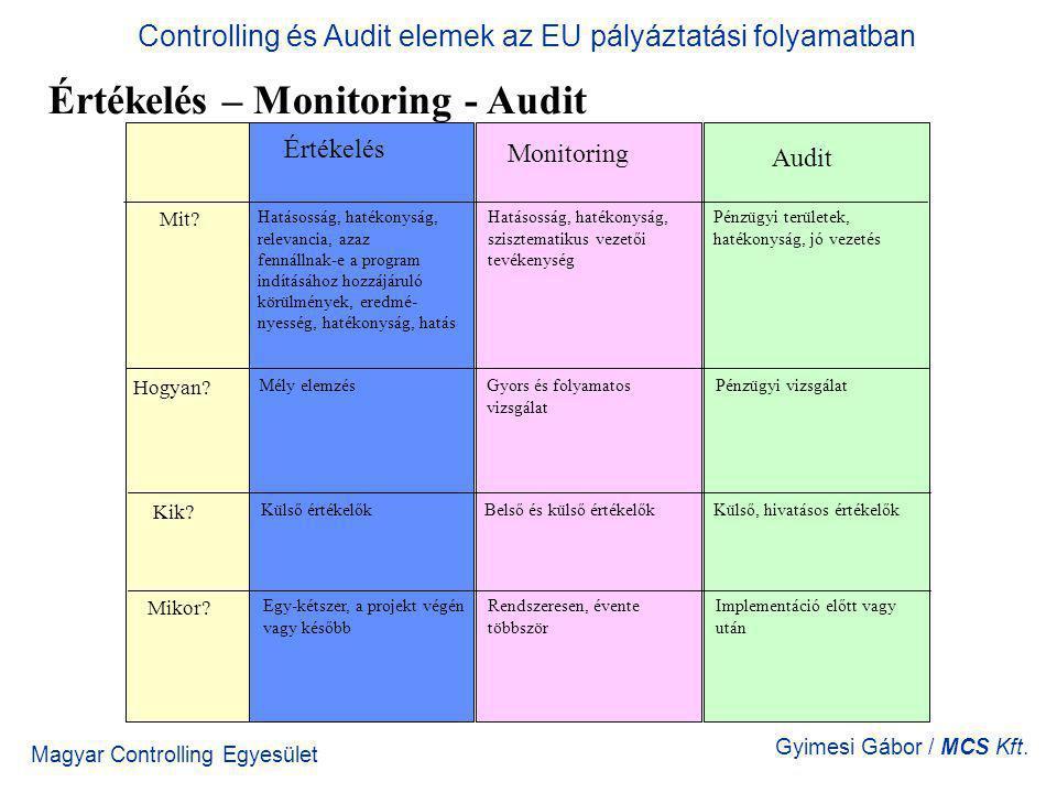 Magyar Controlling Egyesület Gyimesi Gábor / MCS Kft. Értékelés – Monitoring - Audit Értékelés Monitoring Audit Mit? Hatásosság, hatékonyság, relevanc