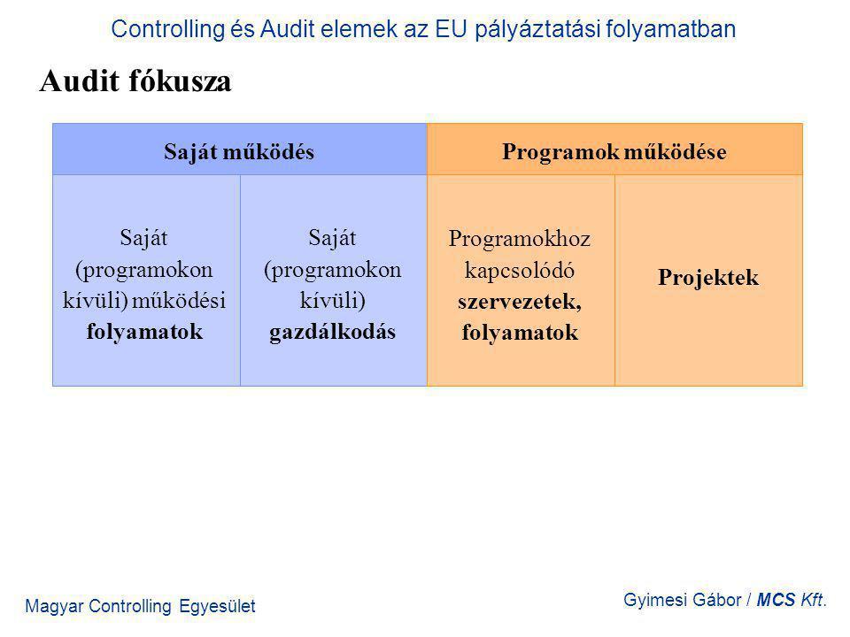 Magyar Controlling Egyesület Gyimesi Gábor / MCS Kft. Audit fókusza Controlling és Audit elemek az EU pályáztatási folyamatban Saját működésProgramok