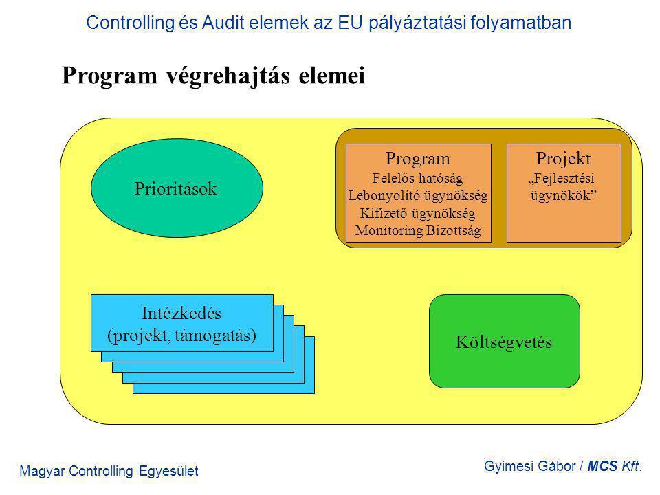 Magyar Controlling Egyesület Gyimesi Gábor / MCS Kft. Program végrehajtás elemei Prioritások Intézkedés (projekt, támogatás) Költségvetés Program Fele