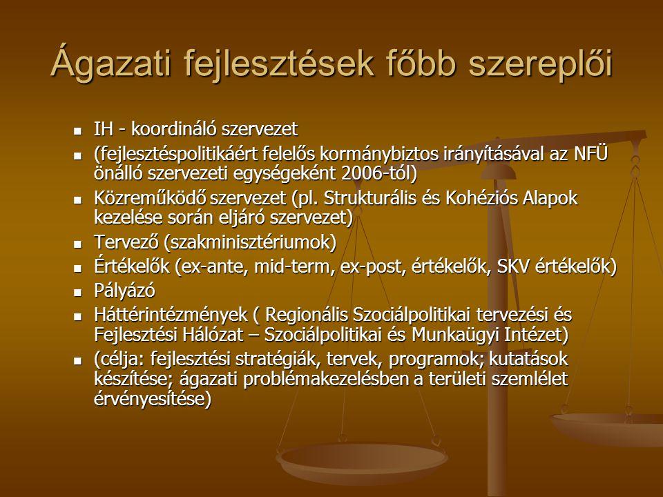 Ágazati fejlesztés a tervezési hierarchiában Társadalmi összetartozásról szóló nemzeti cselekvés (NCST) (társi kirekesztődés ellen) Társadalmi összetartozásról szóló nemzeti cselekvés (NCST) (társi kirekesztődés ellen) Szociális védelemről és társadalmi összetartozásról szóló nemzeti stratégiai jelentést (NSJ) Szociális védelemről és társadalmi összetartozásról szóló nemzeti stratégiai jelentést (NSJ) Egészségügyi Fejlesztéspolitikai Koncepció (EFK) Egészségügyi Fejlesztéspolitikai Koncepció (EFK) Közlekedéspolitikai koncepció Közlekedéspolitikai koncepció