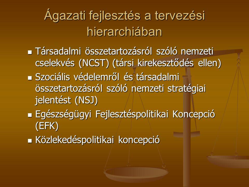 Országos Fejlesztéspolitikai Koncepció Az OFK (stratégia) legfontosabb célkitűzései Az OFK (stratégia) legfontosabb célkitűzései 1.