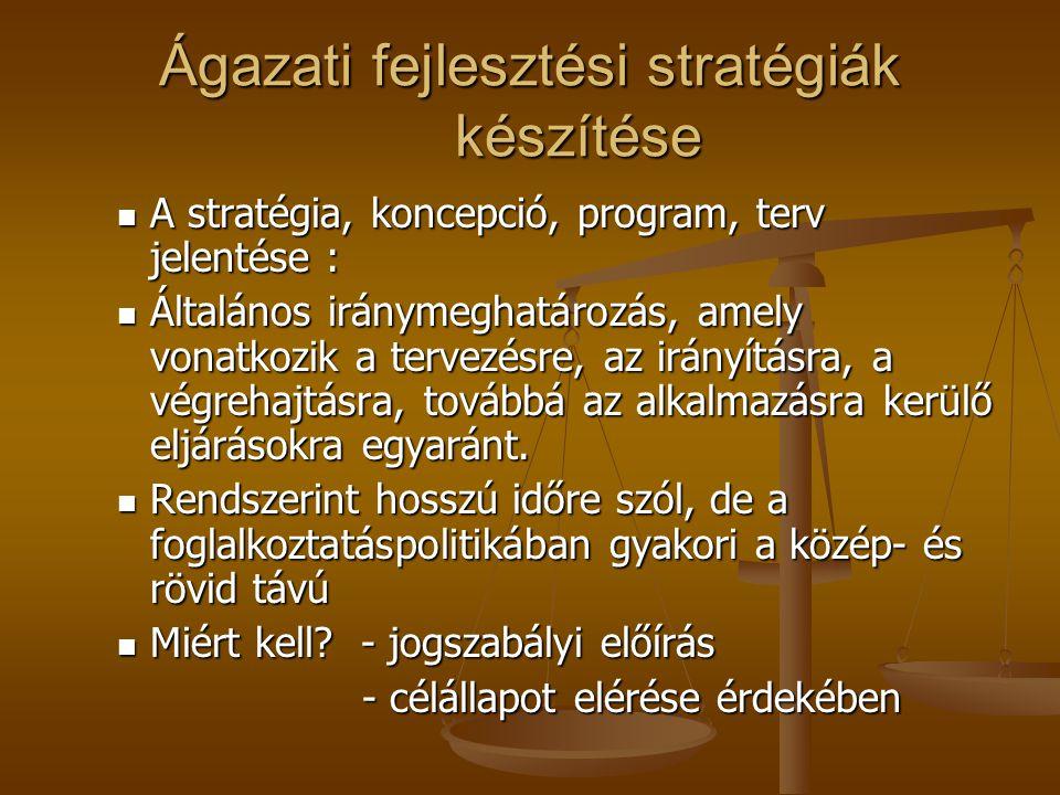 Ágazati fejlesztési stratégiák készítése Alaplépések 1.