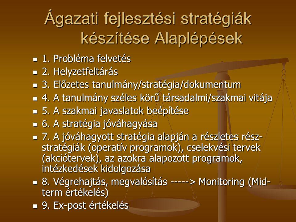 Ágazati fejlesztési stratégiák készítése Célok meghatározása dinamikus, fenntartható fejlődésére alapozott, magas szintű foglalkoztatottság elérése X térségben dinamikus, fenntartható fejlődésére alapozott, magas szintű foglalkoztatottság elérése X térségben Stratégiai célok pl.: Stratégiai célok pl.: 1.) Teljes foglalkoztatottság 1.) Teljes foglalkoztatottság 2.) Szolidaritás a hátrányos helyzetűekkel 2.) Szolidaritás a hátrányos helyzetűekkel 3.) Aktív munkaerőpiaci politika 3.) Aktív munkaerőpiaci politika 4.) A munkaerő minősége 4.) A munkaerő minősége 5.) A munkaerőpiac minősége 5.) A munkaerőpiac minősége 6.) A munkahelyek minősége 6.) A munkahelyek minősége 7.) Partnerség 7.) Partnerség Prioritások Prioritások Nők teljes foglalkoztatottsága / férfiak teljes foglalkoztatottsága Nők teljes foglalkoztatottsága / férfiak teljes foglalkoztatottsága … (Dokumentumtól függő részletesség) … (Dokumentumtól függő részletesség) Horizontális elvek: esélyegyenlőség, fenntartható fejlődés Horizontális elvek: esélyegyenlőség, fenntartható fejlődés !KOHERENCIA – belső és külső.
