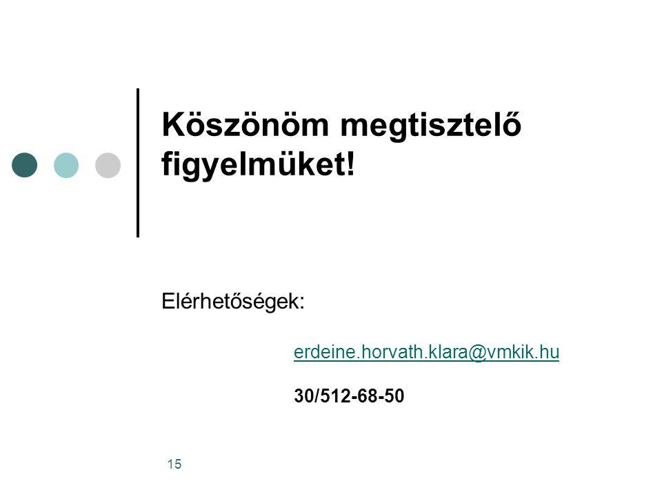 15 Köszönöm megtisztelő figyelmüket! Elérhetőségek: erdeine.horvath.klara@vmkik.hu 30/512-68-50