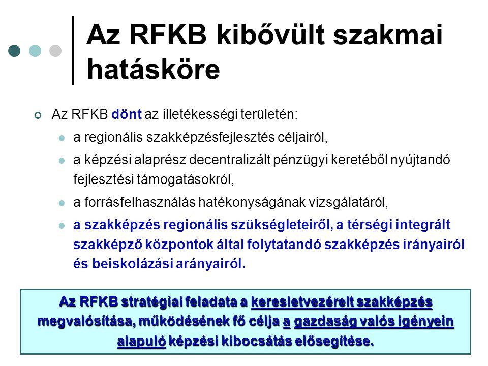 3 Az RFKB kibővült szakmai hatásköre Az RFKB dönt az illetékességi területén: a regionális szakképzésfejlesztés céljairól, a képzési alaprész decentralizált pénzügyi keretéből nyújtandó fejlesztési támogatásokról, a forrásfelhasználás hatékonyságának vizsgálatáról, a szakképzés regionális szükségleteiről, a térségi integrált szakképző központok által folytatandó szakképzés irányairól és beiskolázási arányairól.