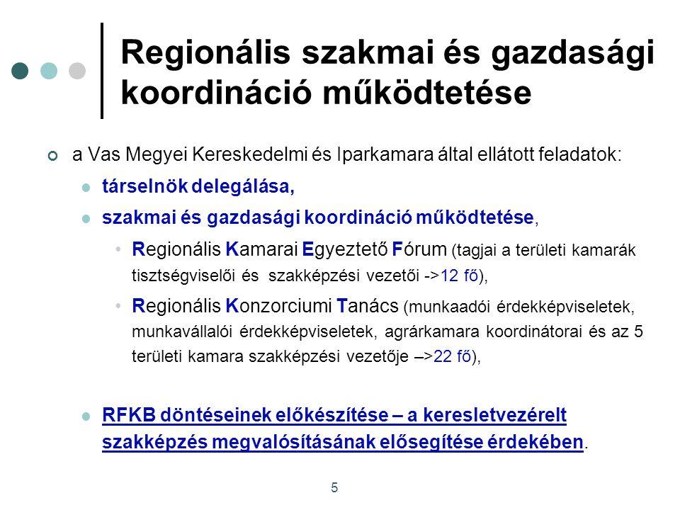 5 Regionális szakmai és gazdasági koordináció működtetése a Vas Megyei Kereskedelmi és Iparkamara által ellátott feladatok: társelnök delegálása, szakmai és gazdasági koordináció működtetése, Regionális Kamarai Egyeztető Fórum (tagjai a területi kamarák tisztségviselői és szakképzési vezetői ->12 fő), Regionális Konzorciumi Tanács (munkaadói érdekképviseletek, munkavállalói érdekképviseletek, agrárkamara koordinátorai és az 5 területi kamara szakképzési vezetője –>22 fő), RFKB döntéseinek előkészítése – a keresletvezérelt szakképzés megvalósításának elősegítése érdekében.