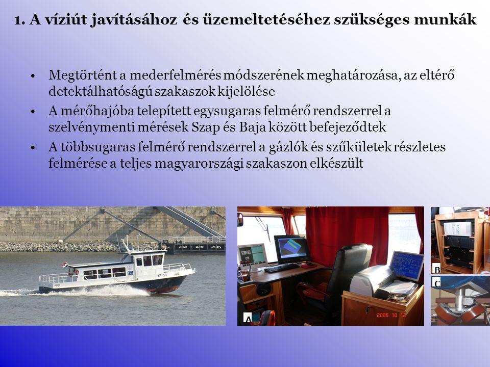 Megtörtént a mederfelmérés módszerének meghatározása, az eltérő detektálhatóságú szakaszok kijelölése A mérőhajóba telepített egysugaras felmérő rendszerrel a szelvénymenti mérések Szap és Baja között befejeződtek A többsugaras felmérő rendszerrel a gázlók és szűkületek részletes felmérése a teljes magyarországi szakaszon elkészült 1.