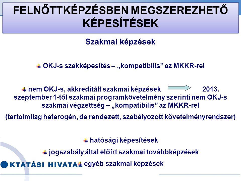 """Szakmai képzések OKJ-s szakképesítés – """"kompatibilis"""" az MKKR-rel nem OKJ-s, akkreditált szakmai képzések 2013. szeptember 1-től szakmai programkövete"""