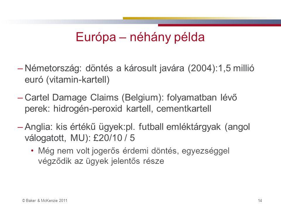 © Baker & McKenzie 2011 14 Európa – néhány példa –Németország: döntés a károsult javára (2004):1,5 millió euró (vitamin-kartell) –Cartel Damage Claims (Belgium): folyamatban lévő perek: hidrogén-peroxid kartell, cementkartell –Anglia: kis értékű ügyek:pl.