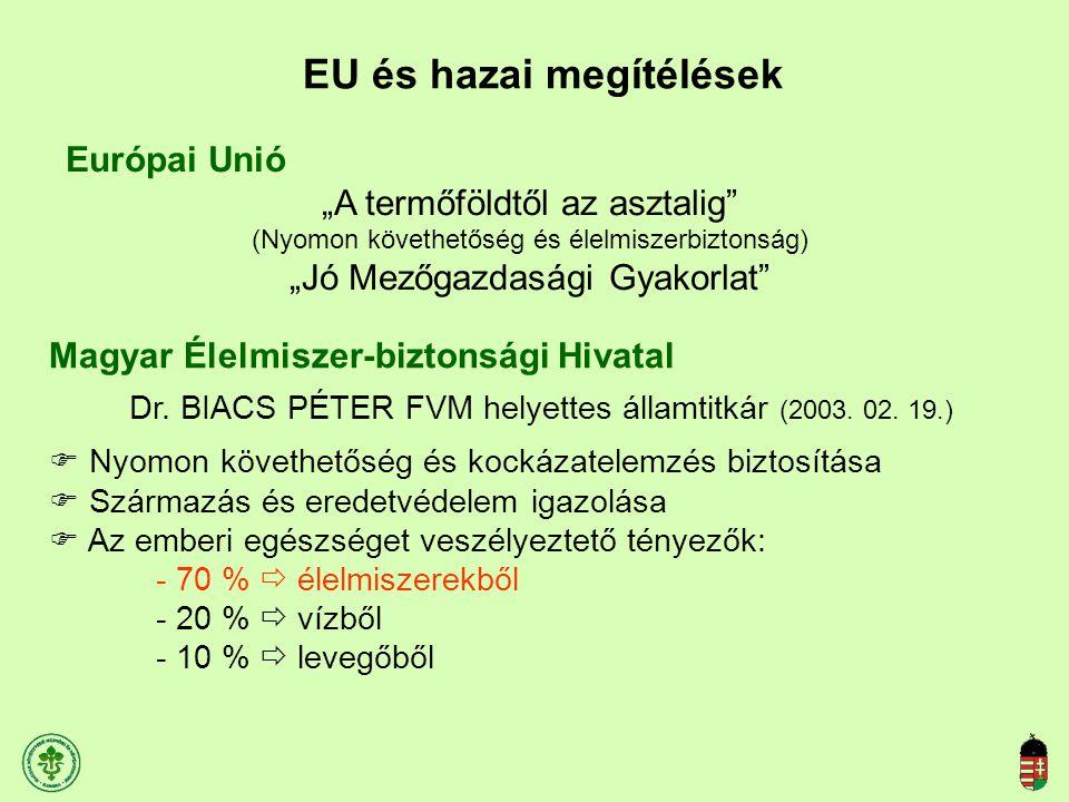 """EU és hazai megítélések Európai Unió """"A termőföldtől az asztalig"""" (Nyomon követhetőség és élelmiszerbiztonság) """"Jó Mezőgazdasági Gyakorlat"""" Magyar Éle"""