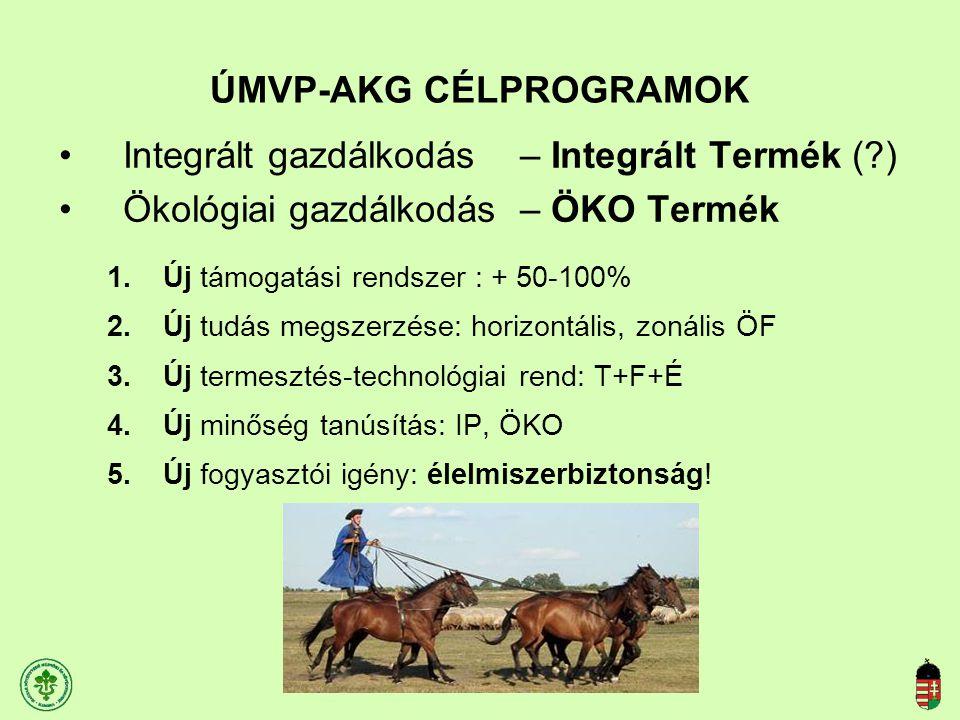 ÚMVP-AKG CÉLPROGRAMOK Integrált gazdálkodás – Integrált Termék (?) Ökológiai gazdálkodás – ÖKO Termék 1.Új támogatási rendszer : + 50-100% 2.Új tudás