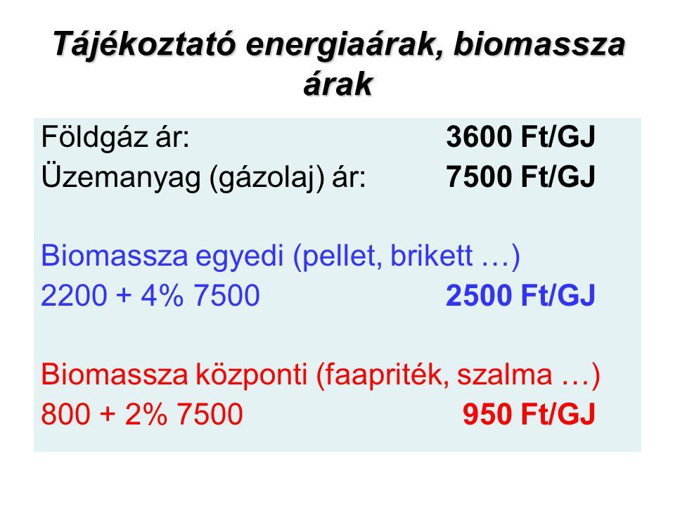 Tájékoztató energiaárak, biomassza árak Földgáz ár:3600 Ft/GJ Üzemanyag (gázolaj) ár:7500 Ft/GJ Biomassza egyedi (pellet, brikett …) 2200 + 4% 7500250